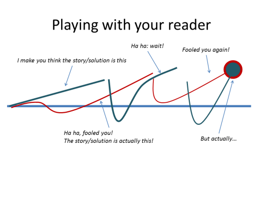 Playing with your reader
