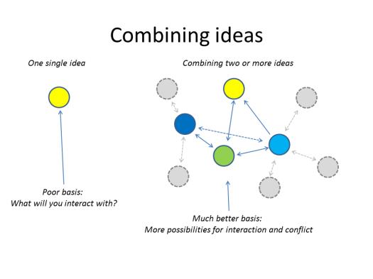 Combining ideas
