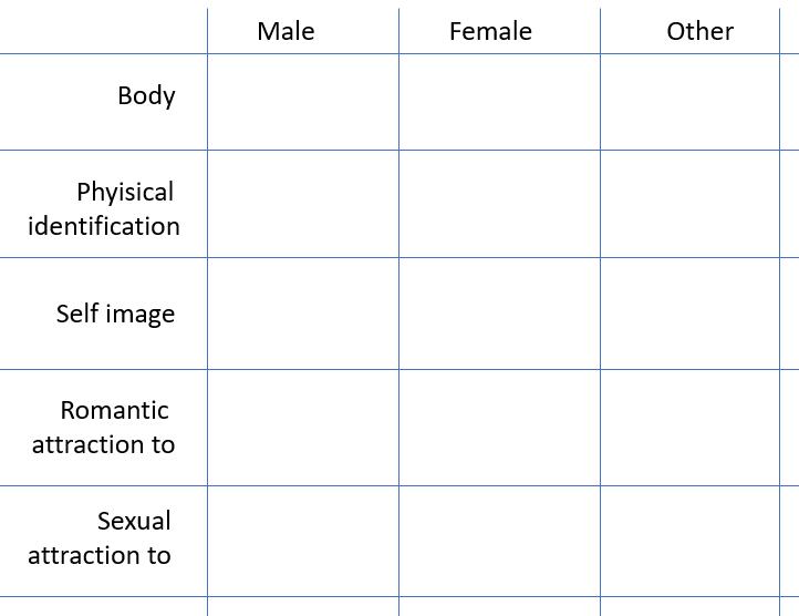 gendersexe